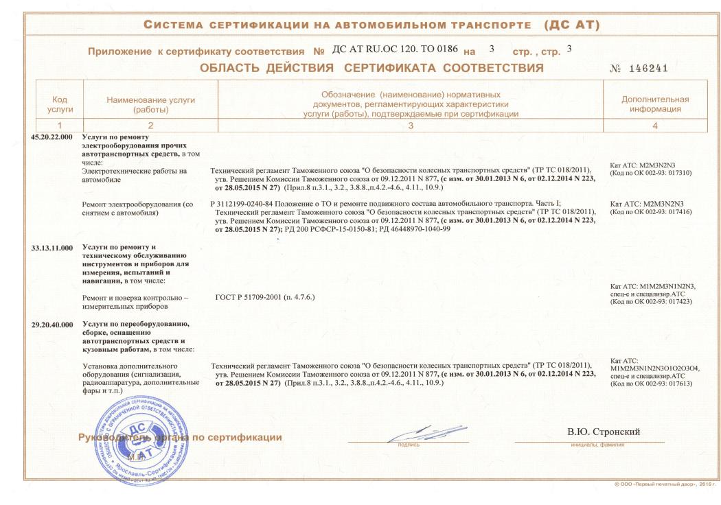 Сертификат 004-min